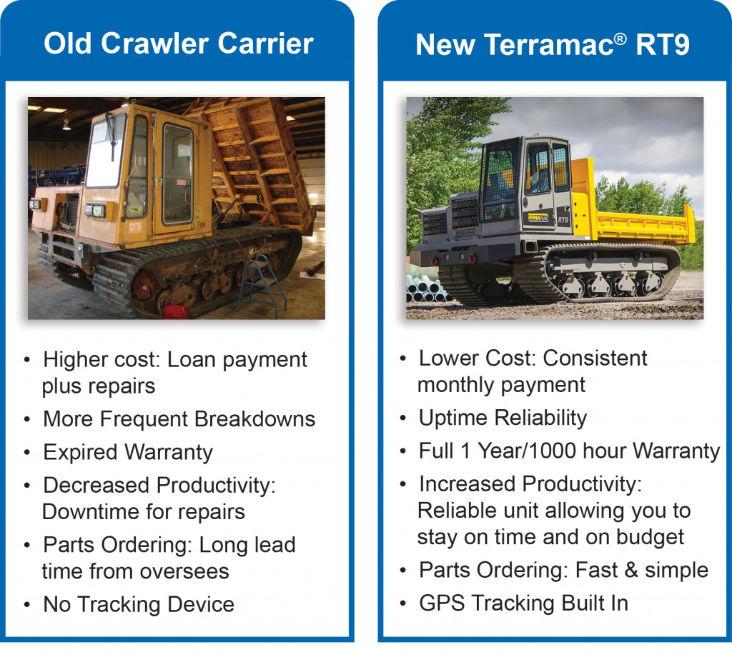 Old vs New Terramac® RT9 crawler carrier comparison chart